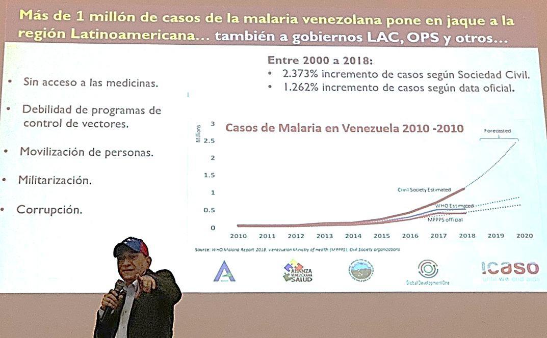 Venezuela en el contexto de VIH con Alberto Nieves y diversas asociaciones.