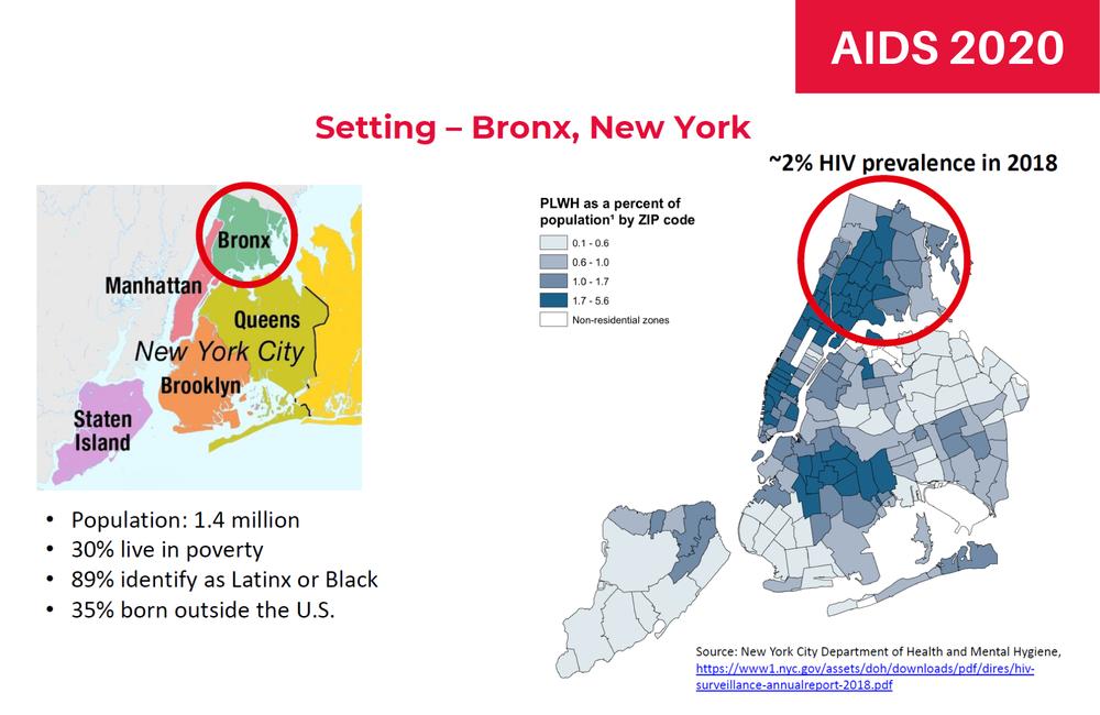 Los estudios de Nueva York analizan los resultados de COVID-19 y la función inmune entre las personas con VIH